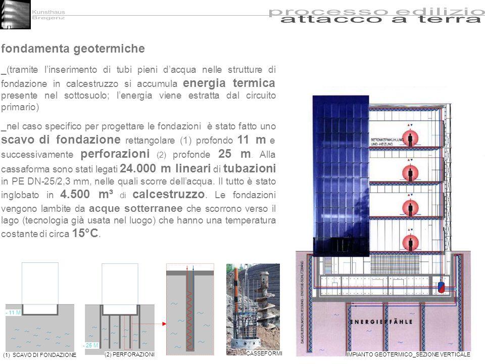 fondamenta geotermiche