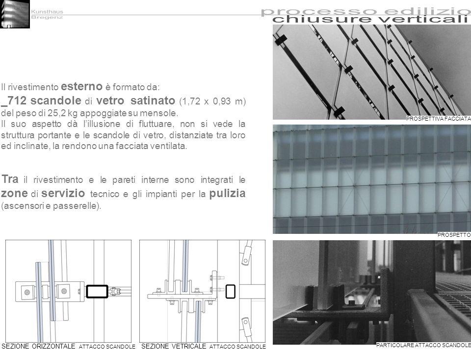 Kunsthaus processo edilizio. Bregenz. chiusure verticali. Il rivestimento esterno è formato da: