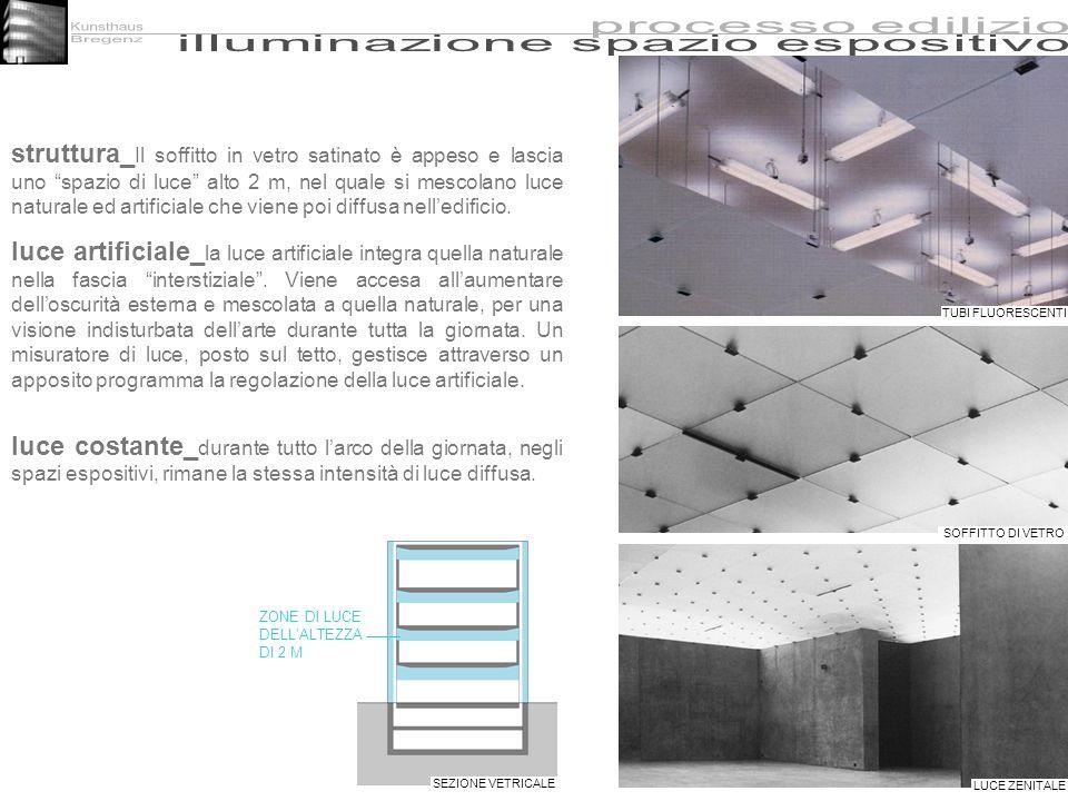 illuminazione spazio espositivo