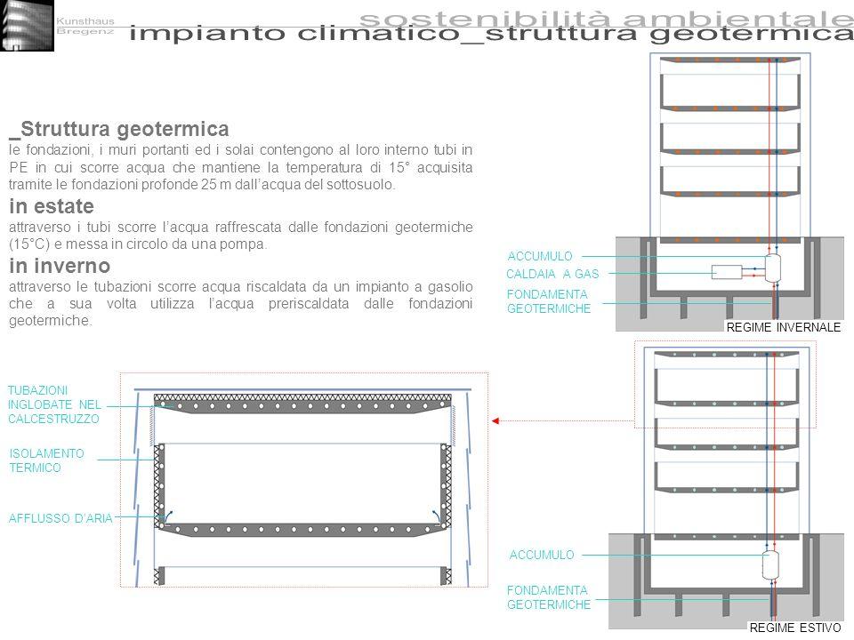 _Struttura geotermica