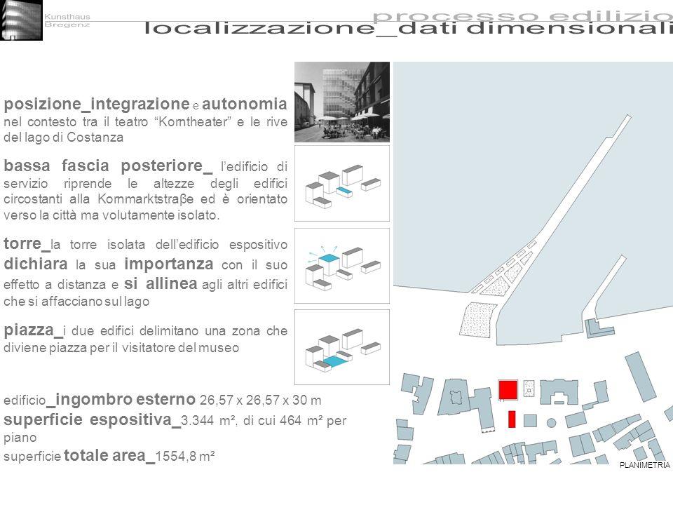 localizzazione_dati dimensionali