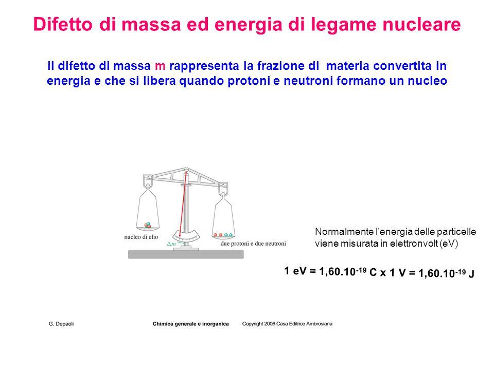 Difetto di massa ed energia di legame nucleare il difetto di massa m rappresenta la frazione di materia convertita in energia e che si libera quando protoni e neutroni formano un nucleo