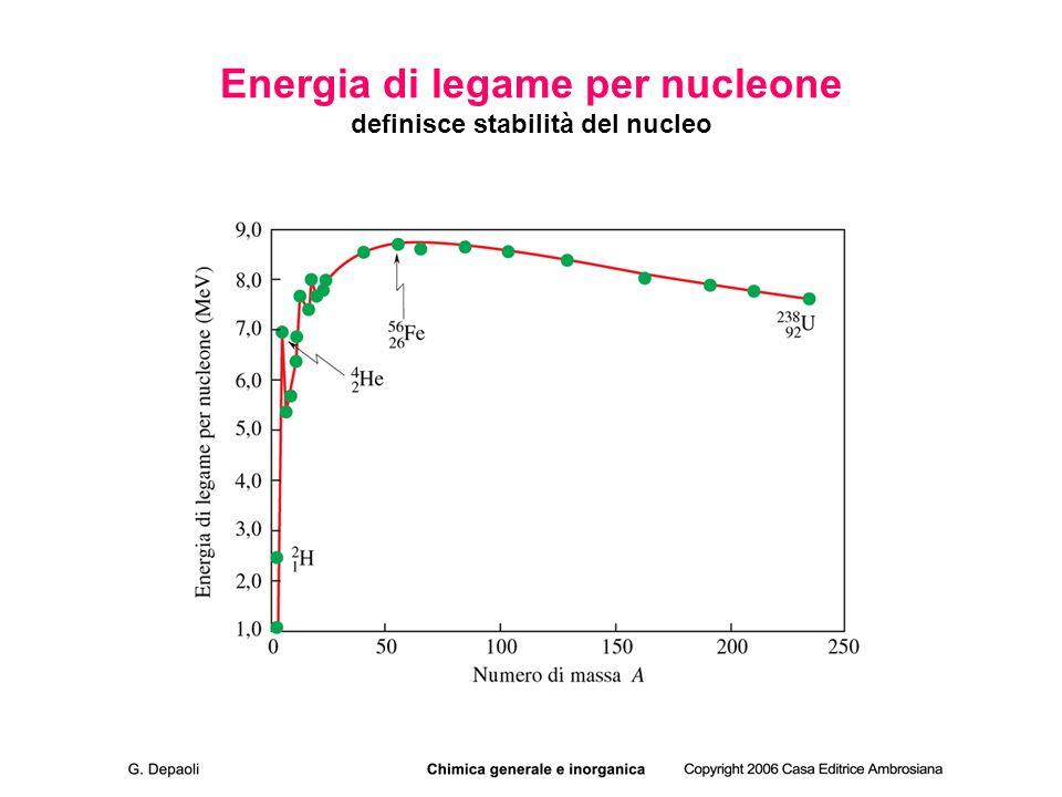 Energia di legame per nucleone definisce stabilità del nucleo