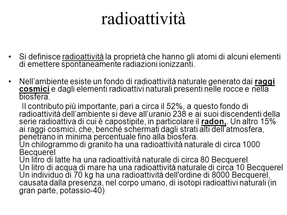 radioattività Si definisce radioattività la proprietà che hanno gli atomi di alcuni elementi di emettere spontaneamente radiazioni ionizzanti.