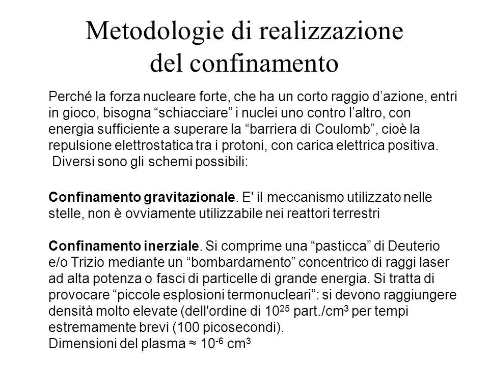 Metodologie di realizzazione del confinamento