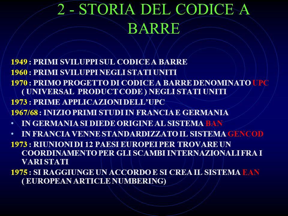 2 - STORIA DEL CODICE A BARRE