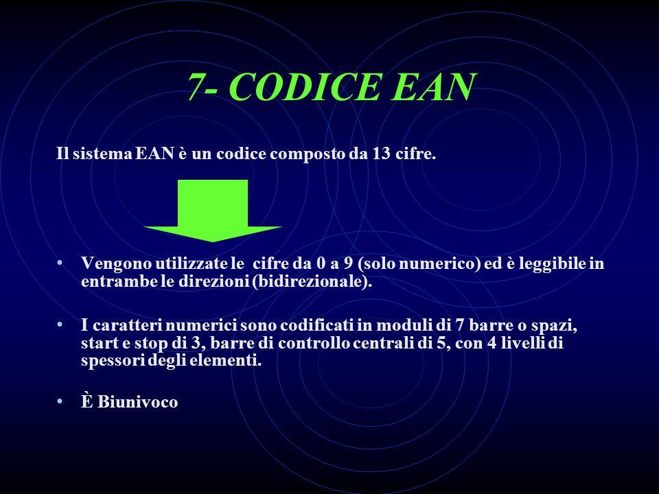 7- CODICE EAN Il sistema EAN è un codice composto da 13 cifre.