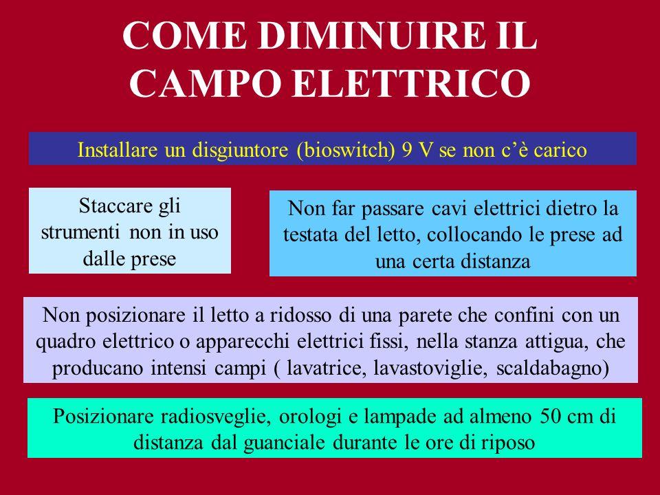 COME DIMINUIRE IL CAMPO ELETTRICO