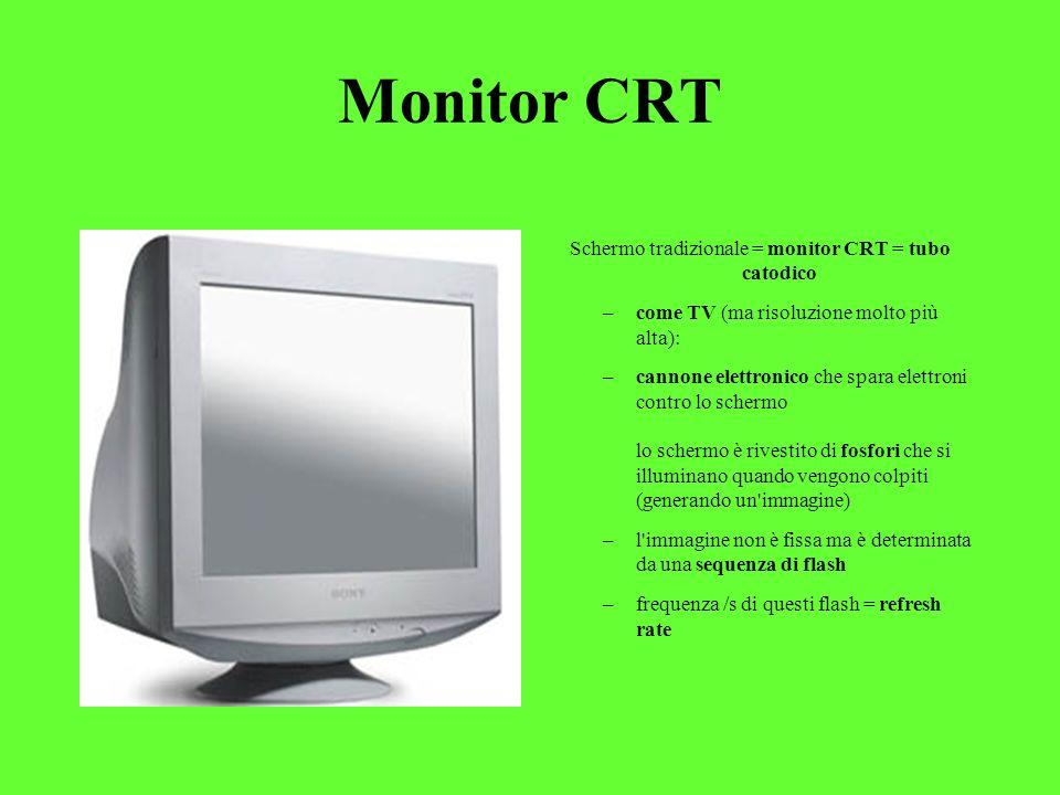 Schermo tradizionale = monitor CRT = tubo catodico