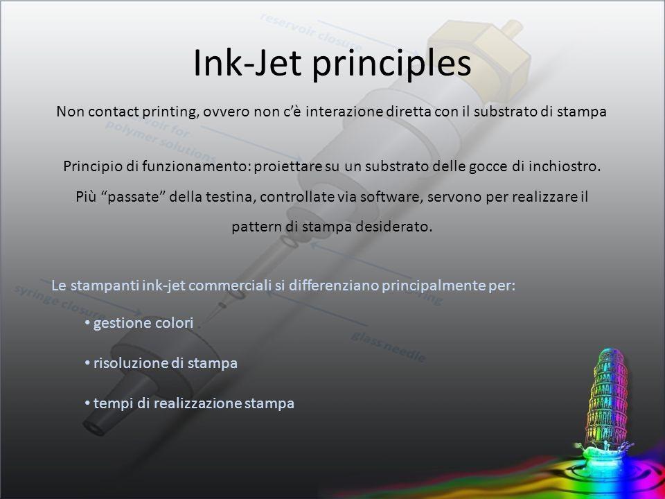 Ink-Jet principles Non contact printing, ovvero non c'è interazione diretta con il substrato di stampa.