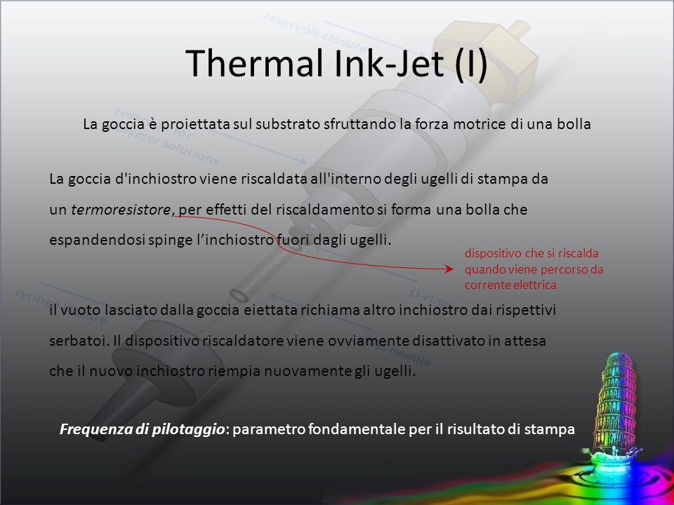 Thermal Ink-Jet (I) La goccia è proiettata sul substrato sfruttando la forza motrice di una bolla.