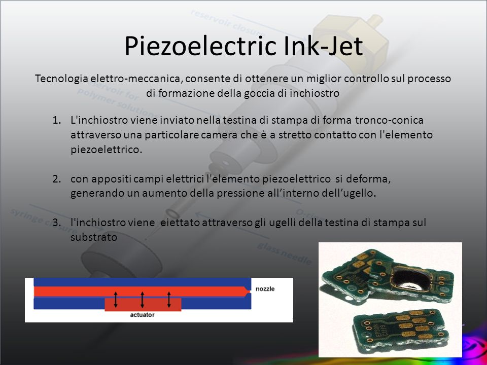 Piezoelectric Ink-Jet