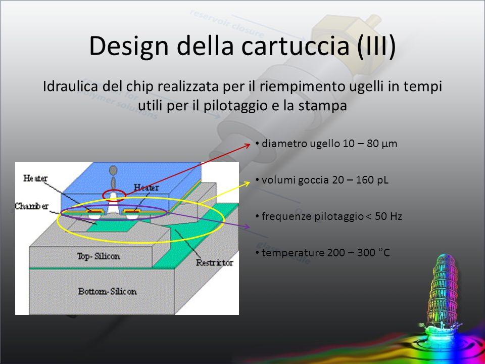 Design della cartuccia (III)