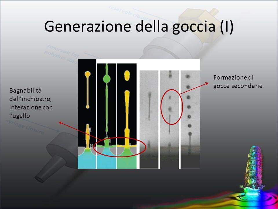 Generazione della goccia (I)