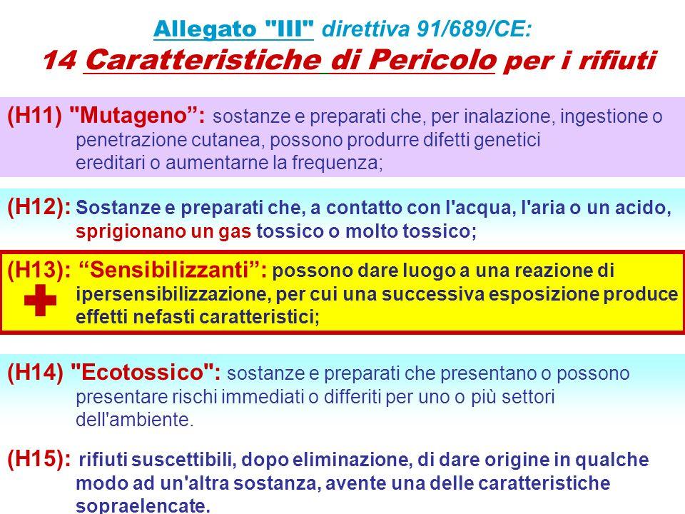 Allegato III direttiva 91/689/CE: 14 Caratteristiche di Pericolo per i rifiuti