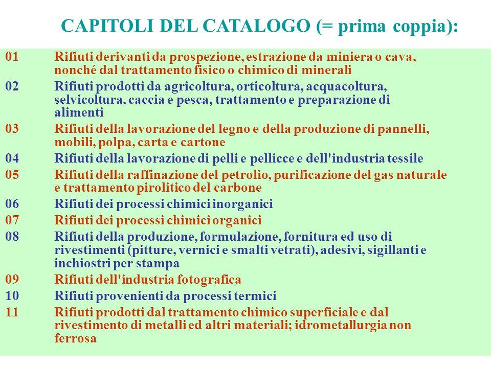 CAPITOLI DEL CATALOGO (= prima coppia):