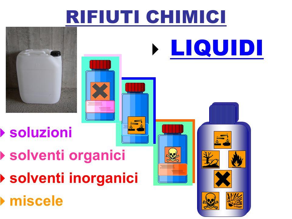 LIQUIDI RIFIUTI CHIMICI soluzioni solventi organici