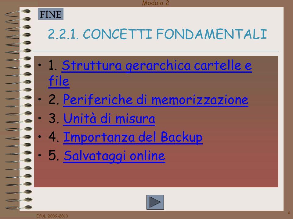 2.2.1. CONCETTI FONDAMENTALI