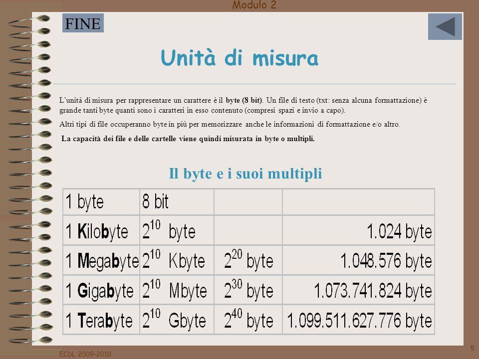 Unità di misura Il byte e i suoi multipli