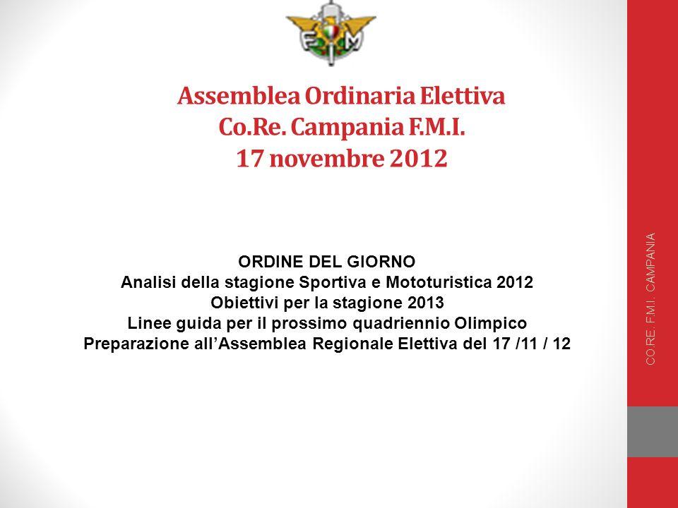 Assemblea Ordinaria Elettiva Co.Re. Campania F.M.I. 17 novembre 2012