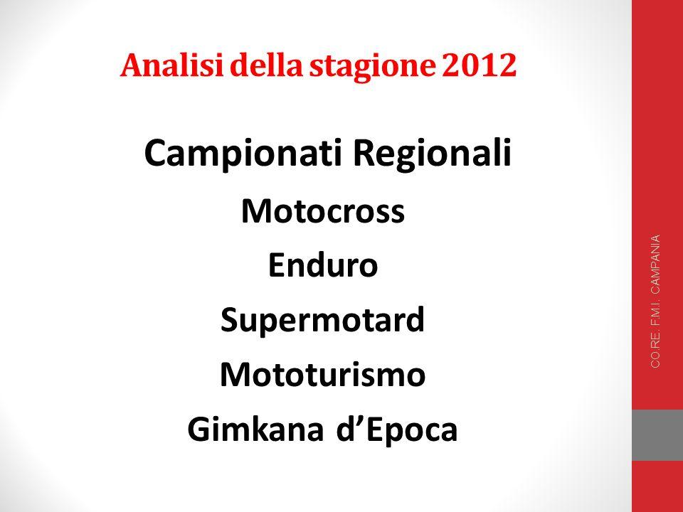 Analisi della stagione 2012