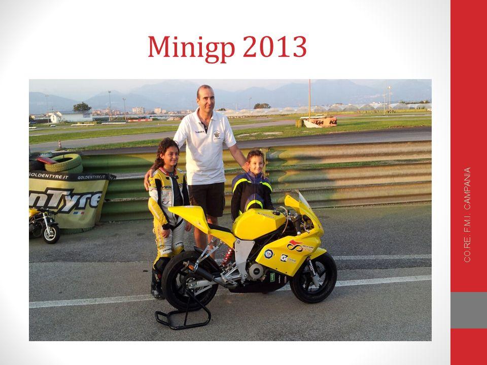 Minigp 2013 CO.RE. F.M.I. CAMPANIA