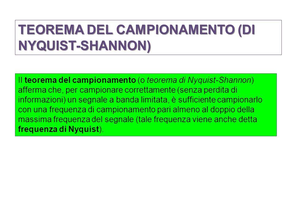 TEOREMA DEL CAMPIONAMENTO (DI NYQUIST-SHANNON)