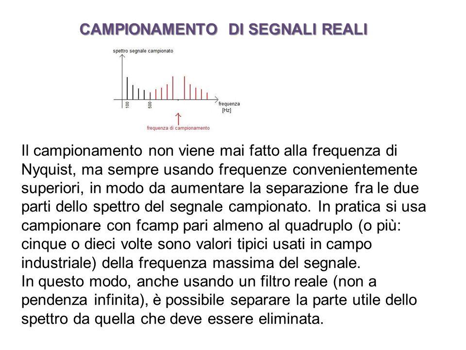 CAMPIONAMENTO DI SEGNALI REALI