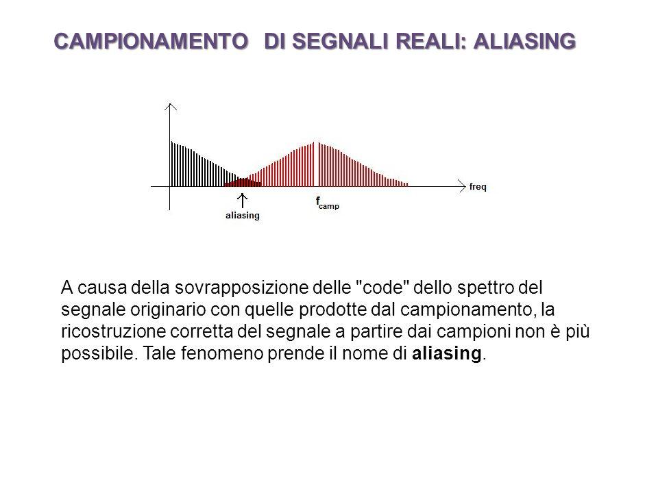 CAMPIONAMENTO DI SEGNALI REALI: ALIASING