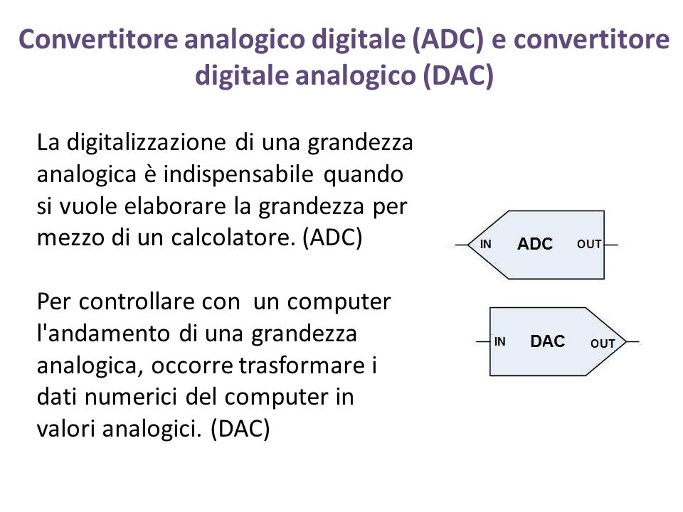 Convertitore analogico digitale (ADC) e convertitore digitale analogico (DAC)