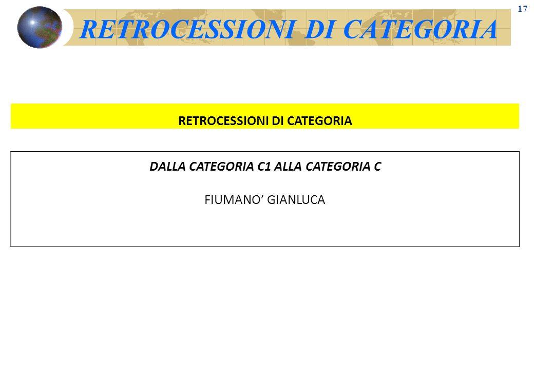 RETROCESSIONI DI CATEGORIA