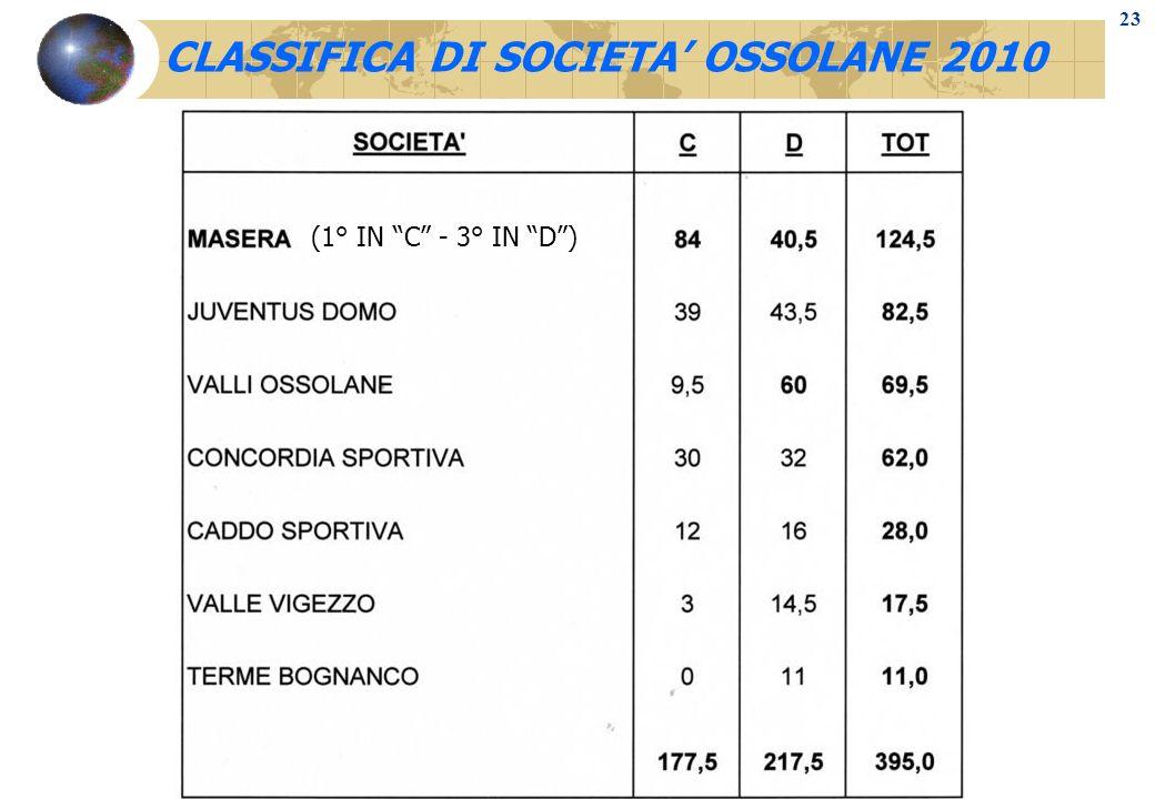 CLASSIFICA DI SOCIETA' OSSOLANE 2010