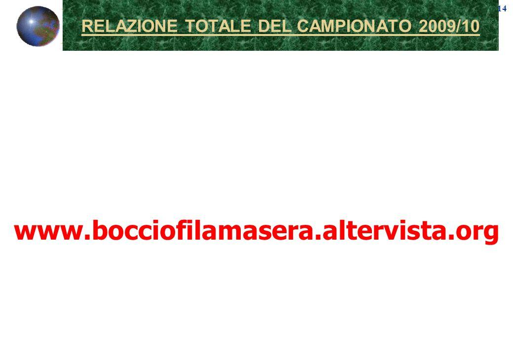 RELAZIONE TOTALE DEL CAMPIONATO 2009/10