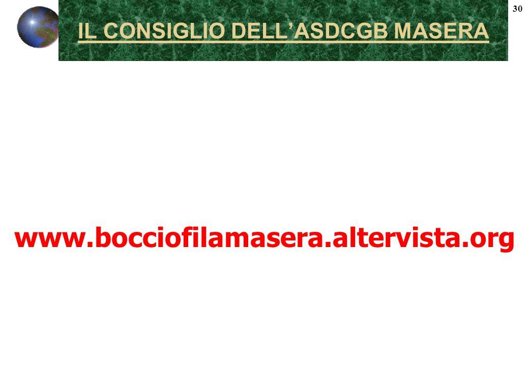IL CONSIGLIO DELL'ASDCGB MASERA