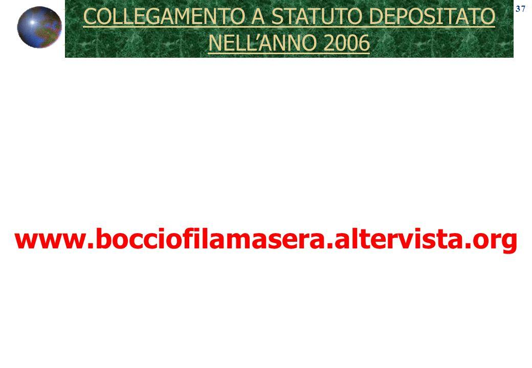 COLLEGAMENTO A STATUTO DEPOSITATO NELL'ANNO 2006