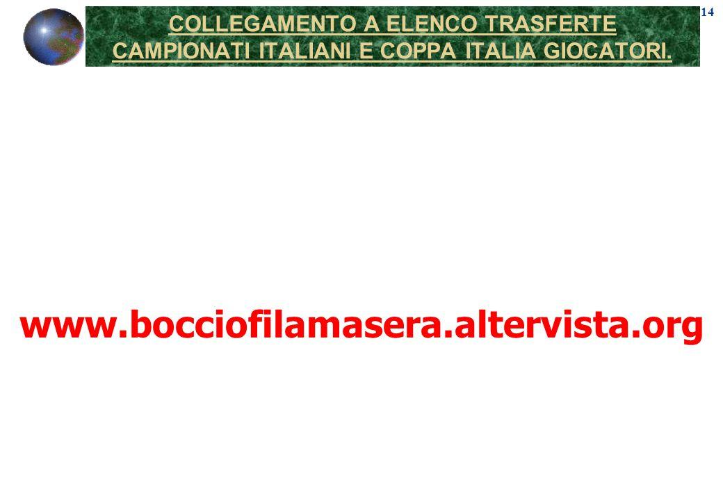 14 COLLEGAMENTO A ELENCO TRASFERTE CAMPIONATI ITALIANI E COPPA ITALIA GIOCATORI.