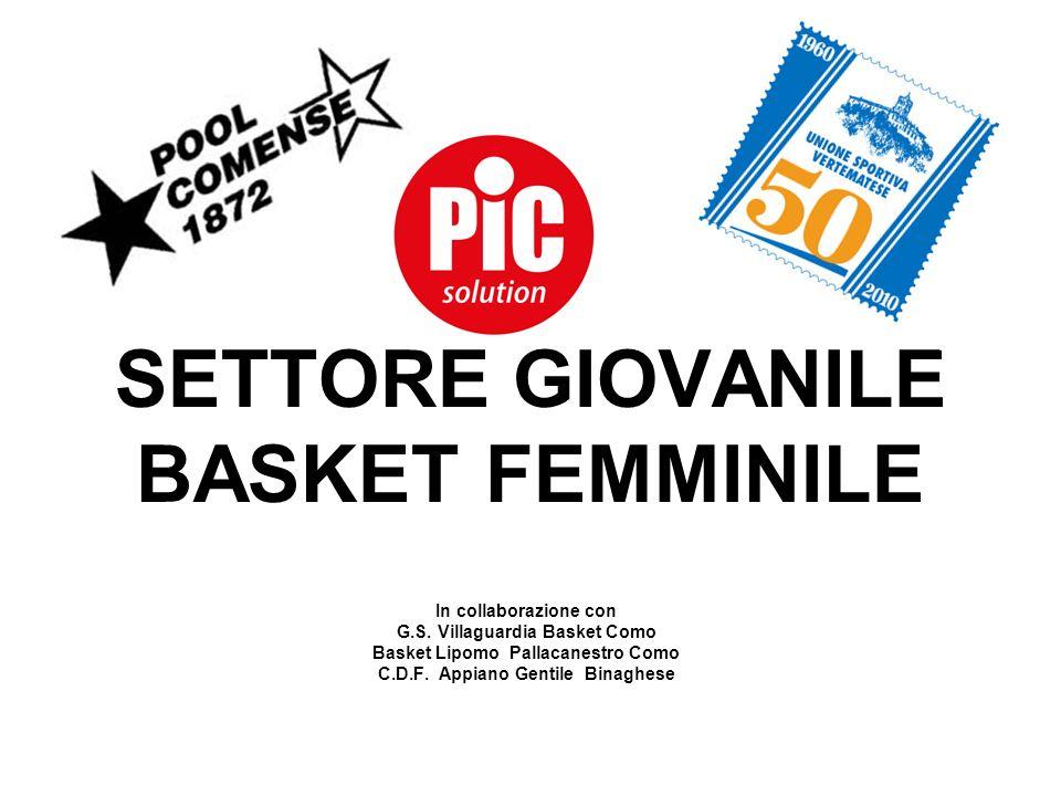 SETTORE GIOVANILE BASKET FEMMINILE