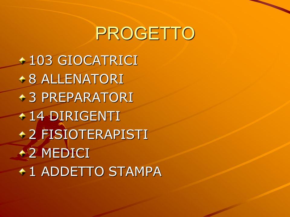 PROGETTO 103 GIOCATRICI 8 ALLENATORI 3 PREPARATORI 14 DIRIGENTI