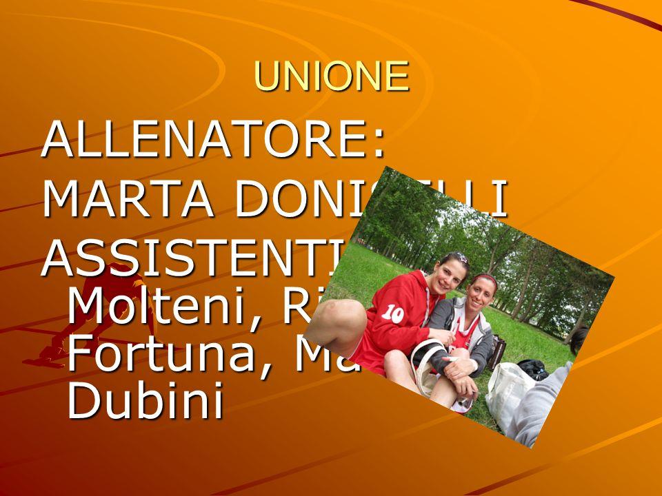 ASSISTENTI: Sara Molteni, Riccardo Fortuna, Mauro Dubini