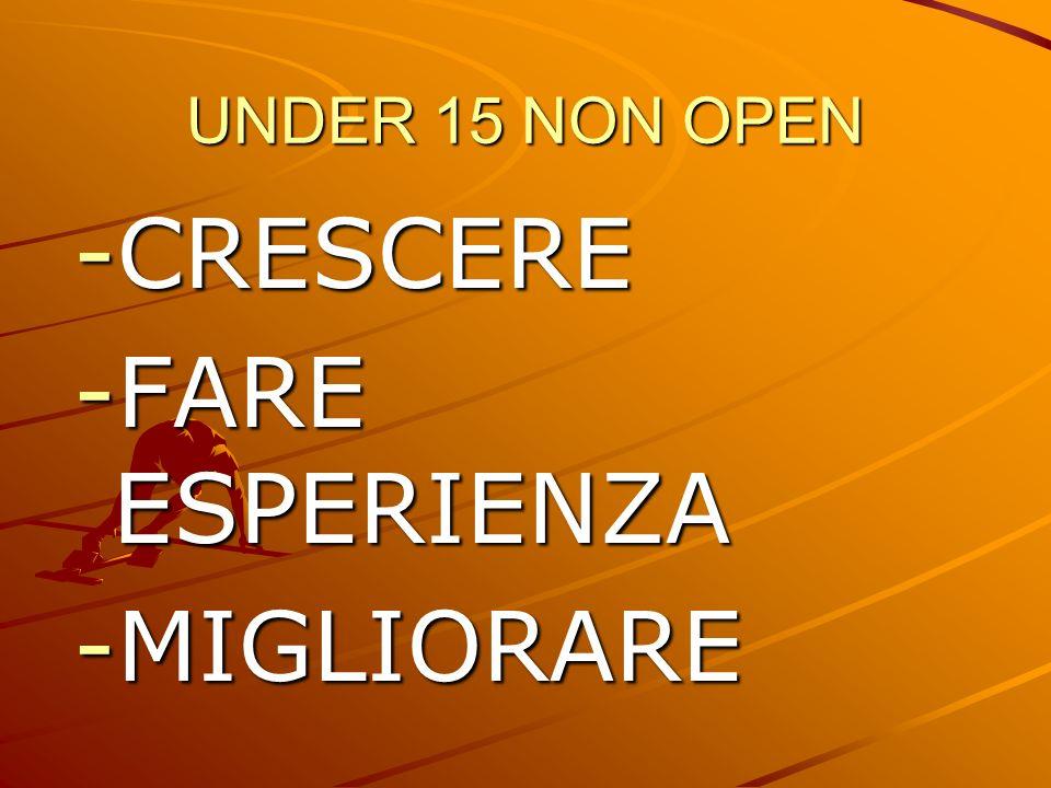 UNDER 15 NON OPEN CRESCERE FARE ESPERIENZA MIGLIORARE