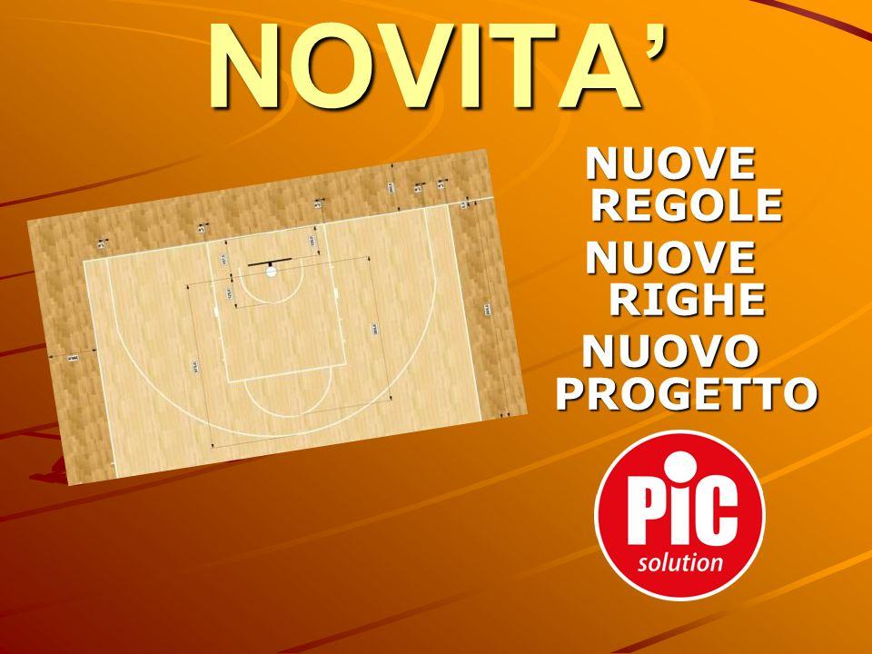 NOVITA' NUOVE REGOLE NUOVE RIGHE NUOVO PROGETTO