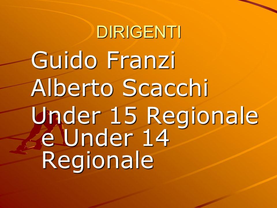 Under 15 Regionale e Under 14 Regionale
