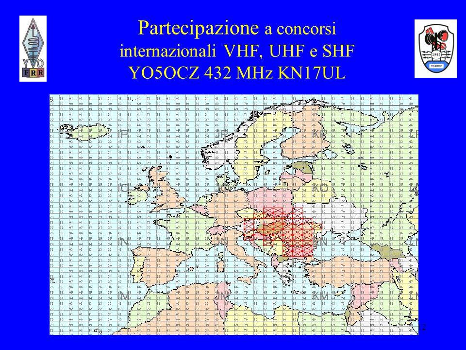 Partecipazione a concorsi internazionali VHF, UHF e SHF YO5OCZ 432 MHz KN17UL