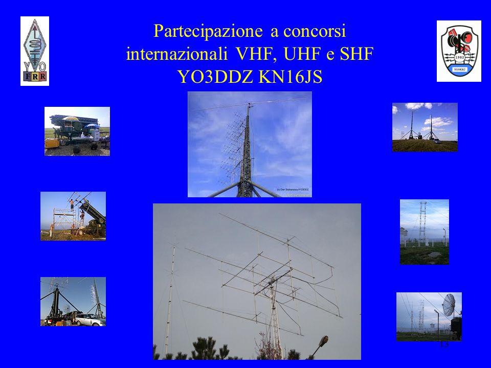 Partecipazione a concorsi internazionali VHF, UHF e SHF YO3DDZ KN16JS