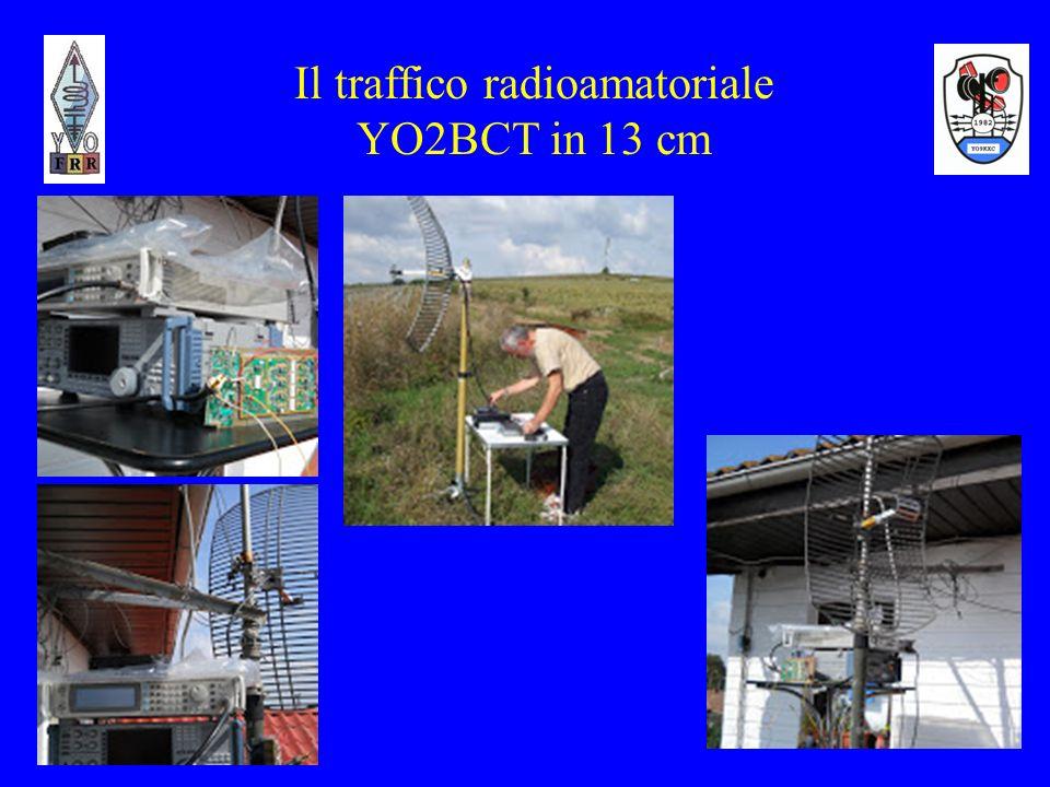 Il traffico radioamatoriale YO2BCT in 13 cm
