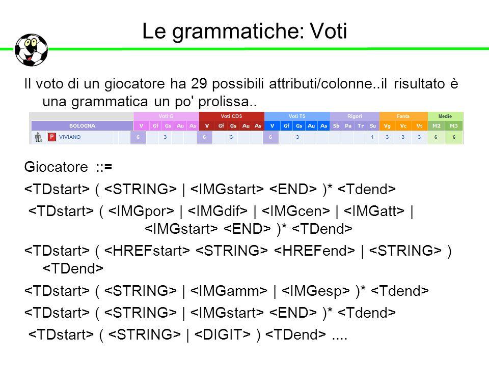 Le grammatiche: Voti Il voto di un giocatore ha 29 possibili attributi/colonne..il risultato è una grammatica un po prolissa..