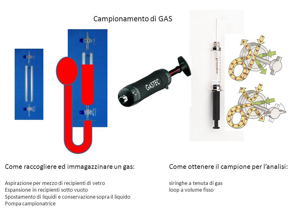 Campionamento di GAS Come raccogliere ed immagazzinare un gas: