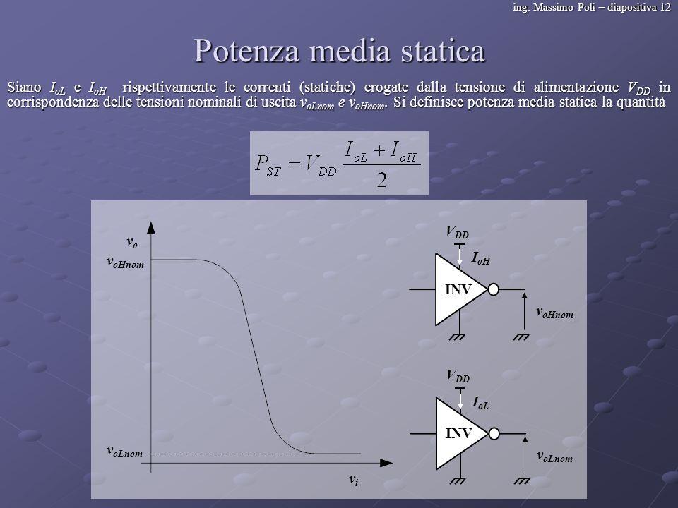 Potenza media statica