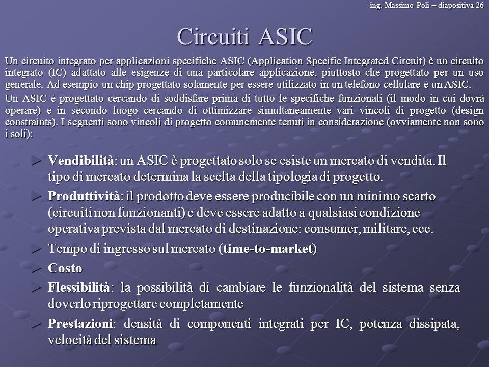 Circuiti ASIC