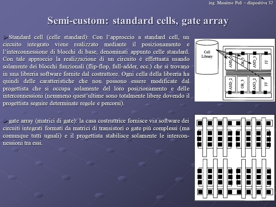 Semi-custom: standard cells, gate array
